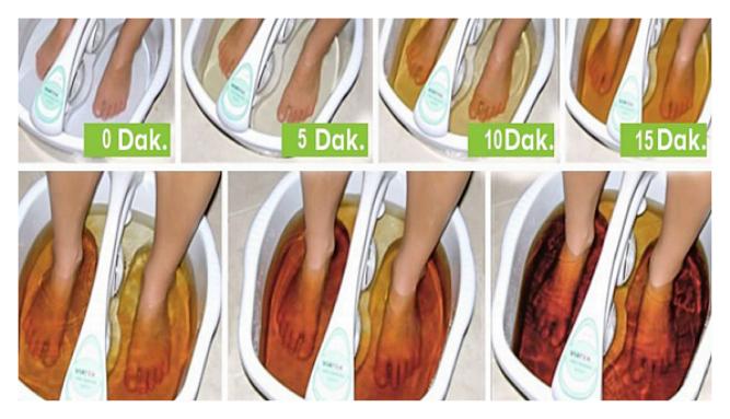 Photo of Vücudunuzdaki Tüm Zehirleri Ayaklarınızdan 30 Dakikada Çıkarın