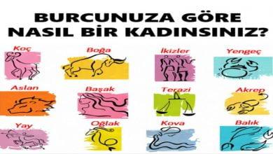 Photo of BURCUNUZA GÖRE NASIL BİR KADINSINIZ?